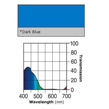 Lee Filters HT119 - Filtru Albastru inchis 82mm